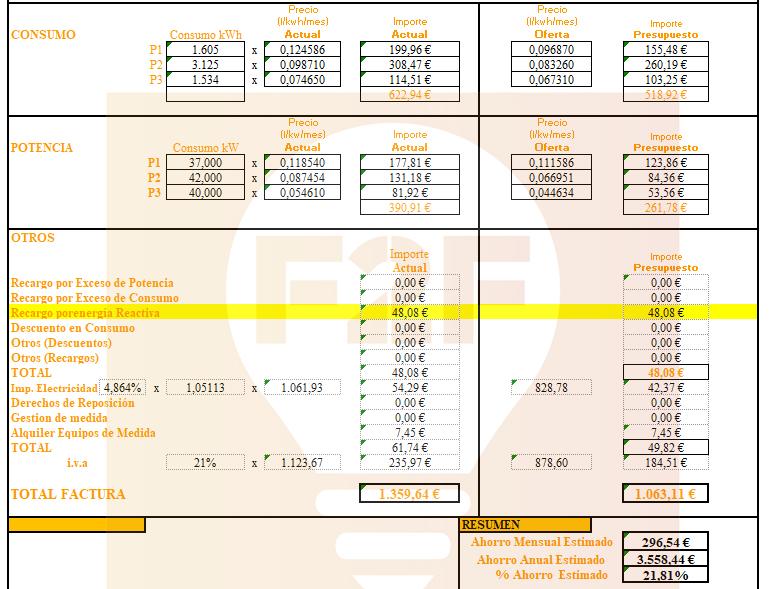 ejemplo-comparativa-factura-luz-ahorro-ibiza-energia
